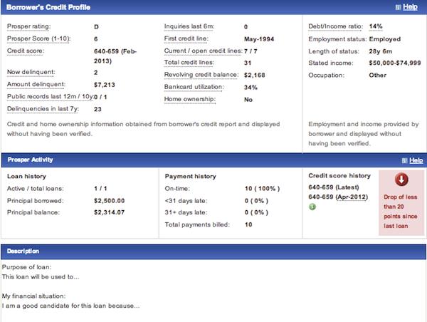 Prosper P2P Borrower Low Rating
