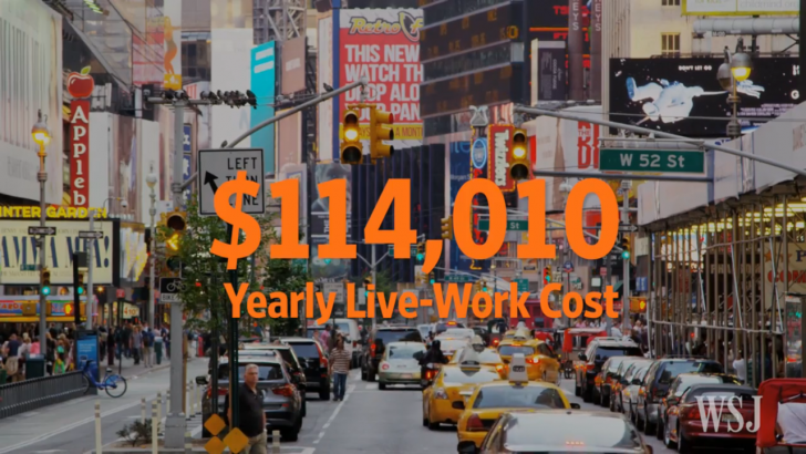 NYC Cost Of Living