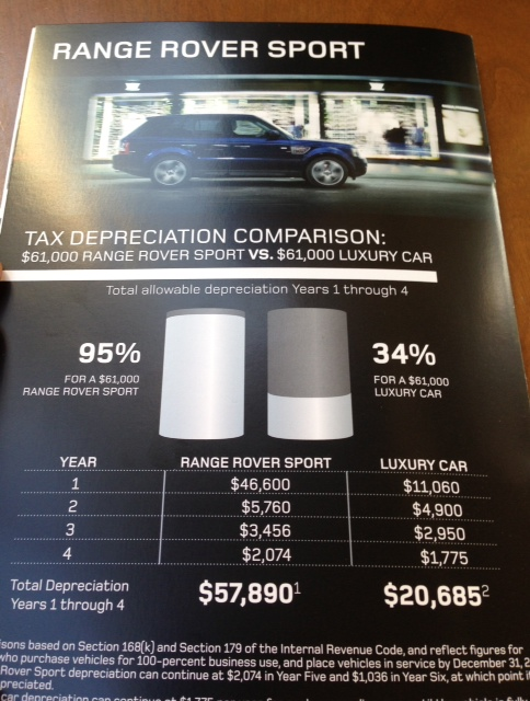 Example Of A Car Write-off Business Expense