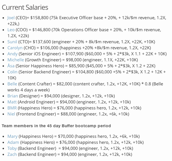 Buffer App Salaries
