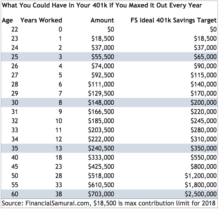 Defined Benefit Pension Plans Vs Defined Contribution Plans... 2013  contribution limits