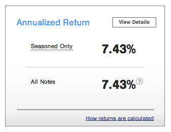 Prosper Annualized Return