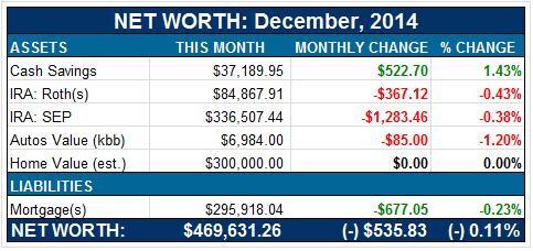 Managing A Complicated Net Worth: How Messy Is Your Money ...