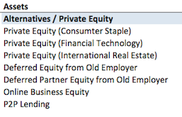 Alternative Asset Investing