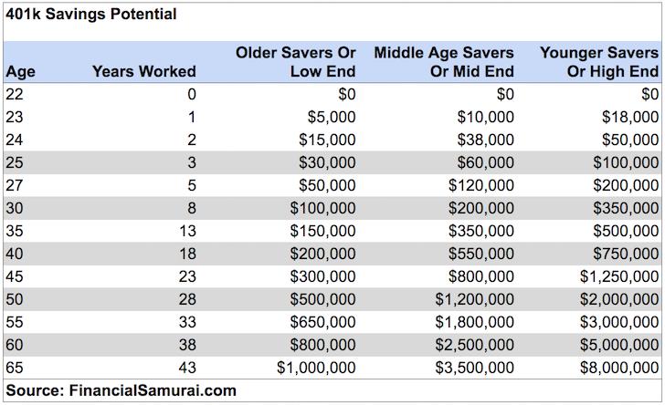 us bank savings interest rate