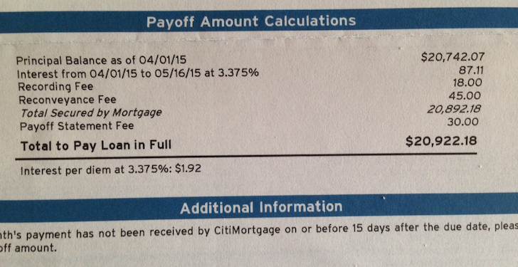Mortgage Payoff Calculation Letter