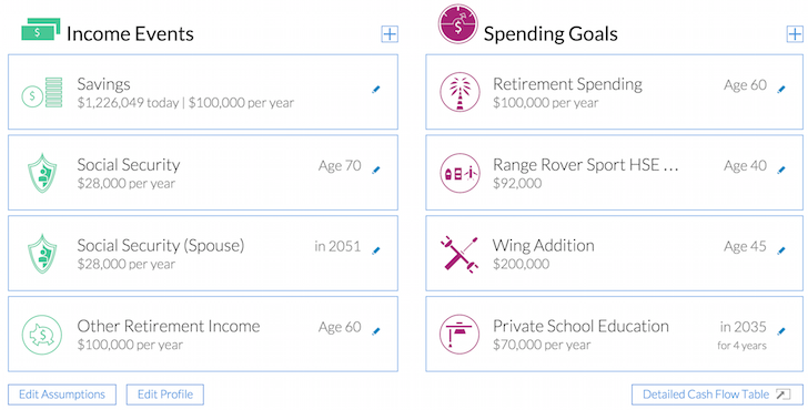Best Retirement Planning Calculator By Personal Capital
