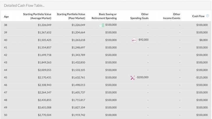 Personal Capital Cash Flow Details