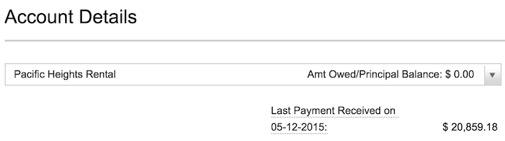 Last mortgage payment