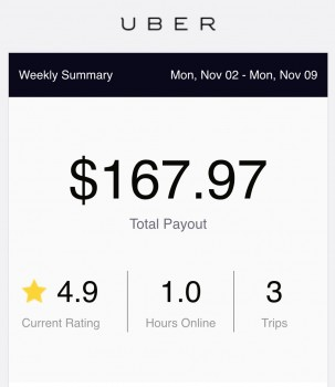 Are You Too Proud To Be Rich? When Uber Drivers Makes More
