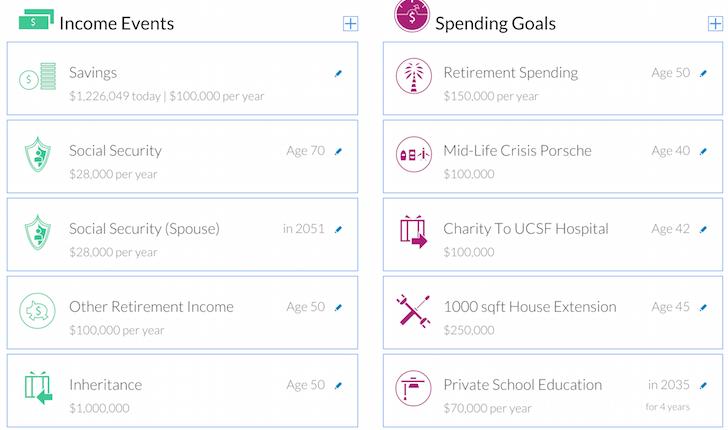 Personal Capital Retirement Planner Assumptions