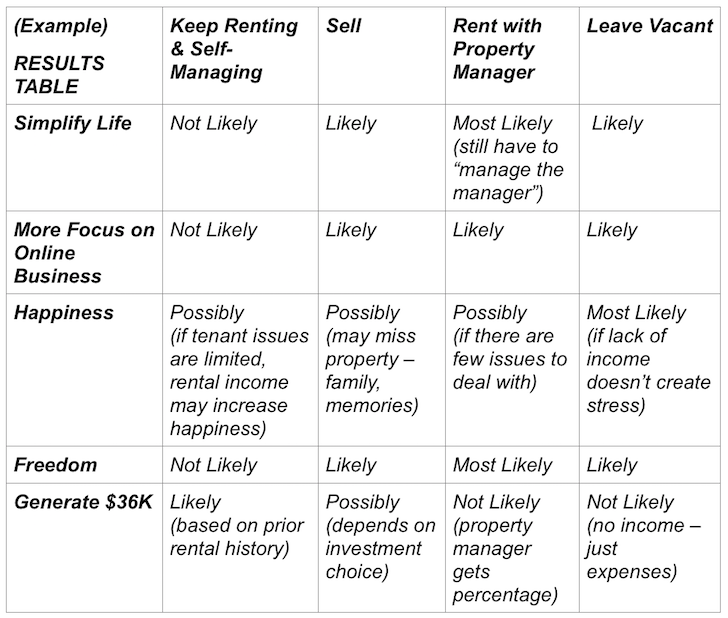 Use A Decision Table To Make Better Decisions