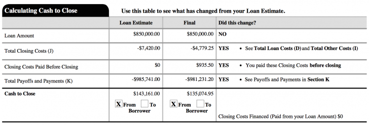Closing Docs For Mortgage Refinance