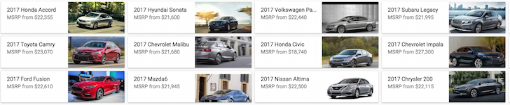 Most popular cars and their prices