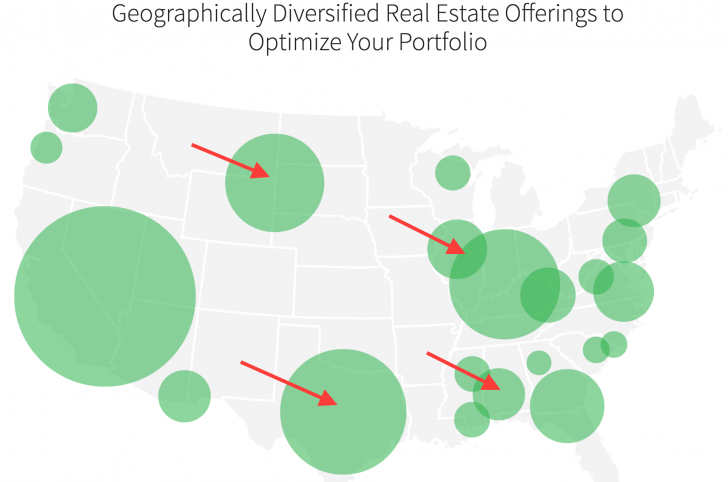 RealtyShares Geographic Investment Diversity