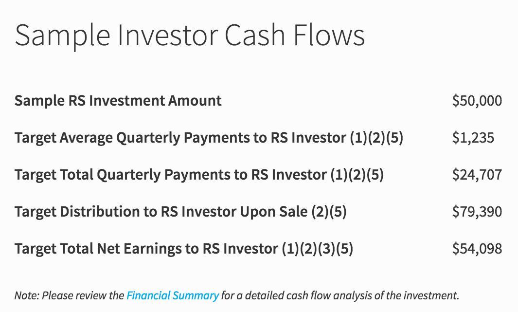 RS-sample-investor-cash-flows-PA