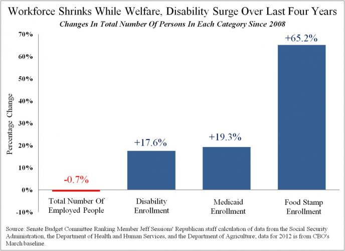 workforce-shrinks