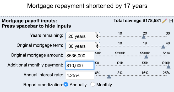Three Year Mortgage Paydown Strategy