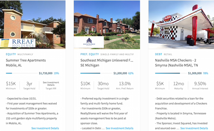 Realtyshares Investment Examples