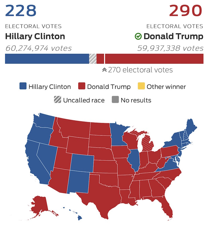 Final Presidential Election Vote Count between Donald Trump And Hillary Clinton