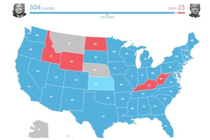 How young people voted in the 2016 election