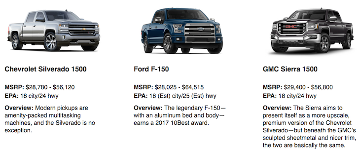average new MSRP price for a popular new truck