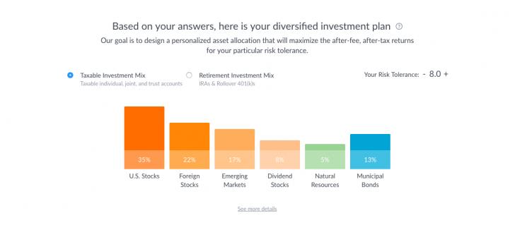 Wealthfront Path Review The Premier Digital Wealth Advisor