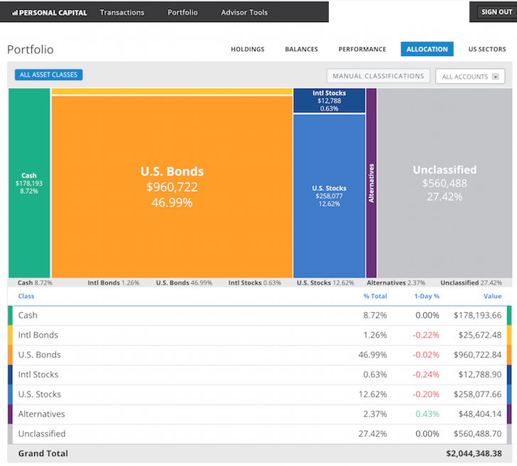 Personal Capital Investment Asset Allocation Tool