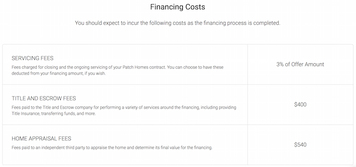 Patch Homes Financing Costs