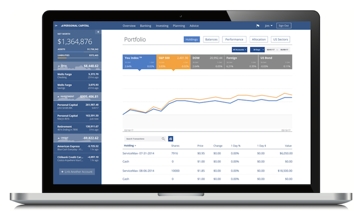 Personal Capital Market Movers Tool