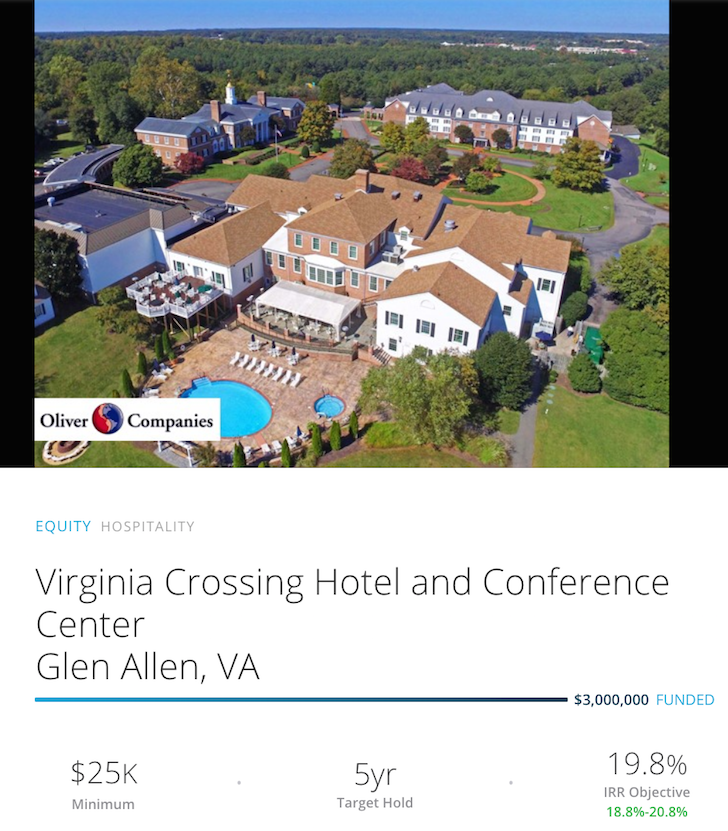 Virginia Cross Hotel and Conference Center RealtyShares