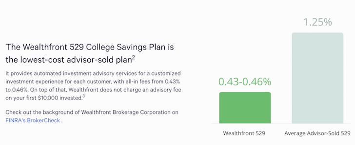 Wealthfront 529 Plan Cost