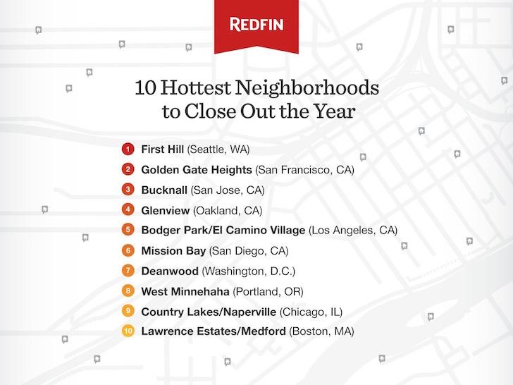 """2017年の夏に最も注目された10の地域 """"width ="""" 728 """"height ="""" 546 """"/> </p> <p>サンフランシスコだけでは、アメリカには約15万の住民と119の近隣があります。小さな地区のゴールデンゲートハイツがリストを作るチャンスは何ですか? <strong>私の推測は0.1%未満です</strong>。</p> <p>私がグーグル・グーグルで「サンフランシスコで財産を買うのに最適な場所」と言えば、結果の#1または#2の場所で記事を見つけました。だから私はすべての不動産業者に以前に財務侍を聞いたかどうか尋ねたが、そのすべてがはいと答えた。</p> <p>ああ、ああ!ゴールデンゲートハイツの強力な議論をしてから3年が経った今、Googleは今や議論に同意しているようだ。多くの不動産業者が今や私の論文に同意している、と公企業Redfinは同意し、今や新たな買い手の集まりが同意する</p> <p>事実、先日、私たちの地方紙は、ゴールデンゲートハイツについてビジネスインサイダーに元々掲載された記事を再出版しました。</p> <div id="""