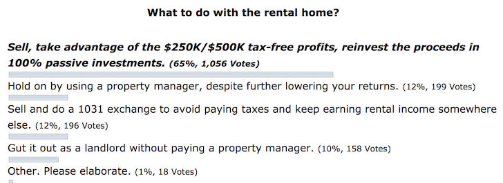 Sell or keep rental home poll