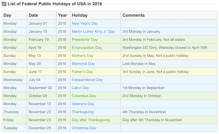 Public Holidays USA 2018 To Pay Down Debt
