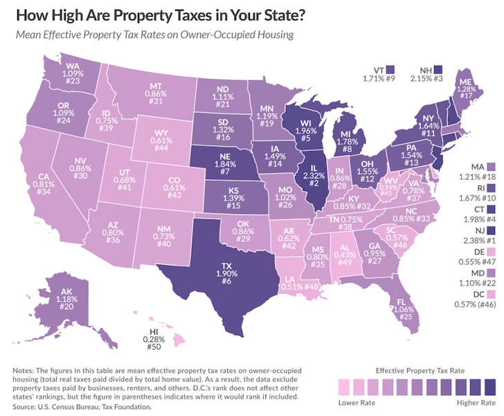 Property Tax Rate By State