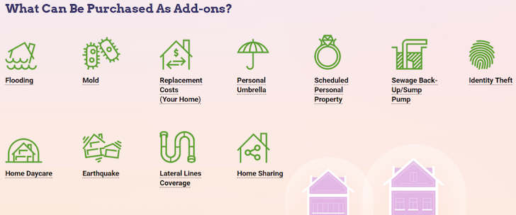 Home insurance add ons