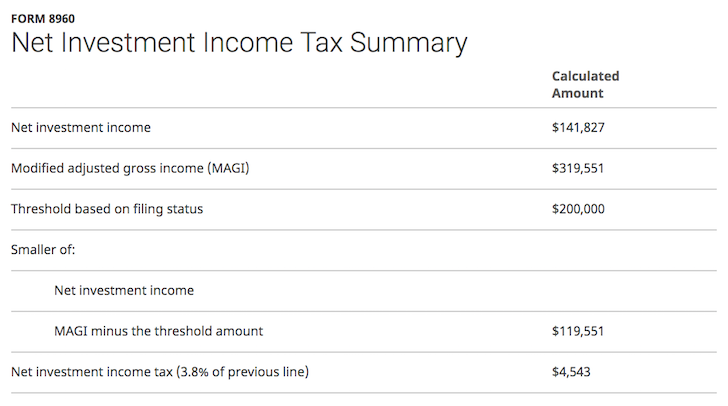 Net investment income tax calculation example