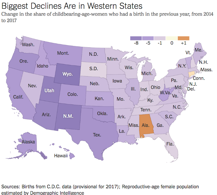 Fertility Rates By State