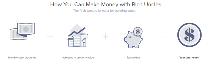 How to make money with Rich Uncles