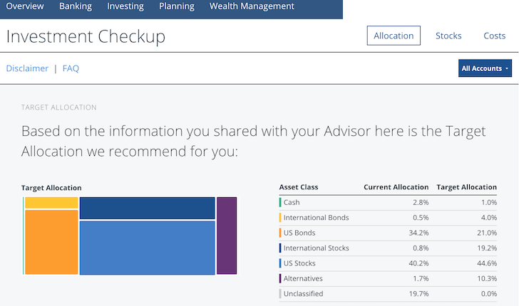 Free investment checkup tool to ascertain proper asset allocation