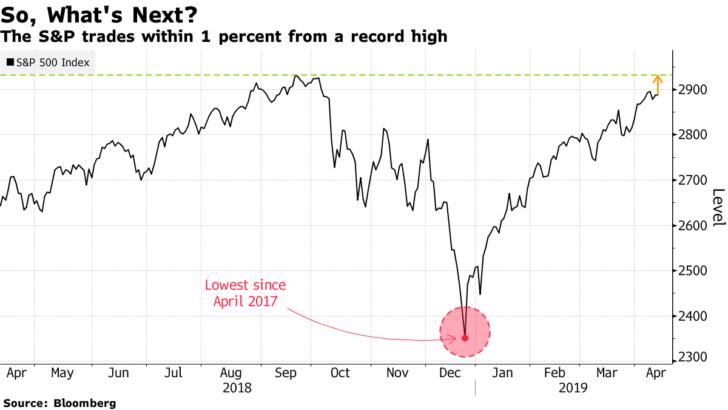 Uitpakken van aandelen om onroerend goed te kopen