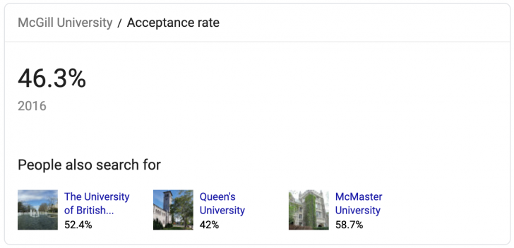 McGill University acceptance rate is so high.