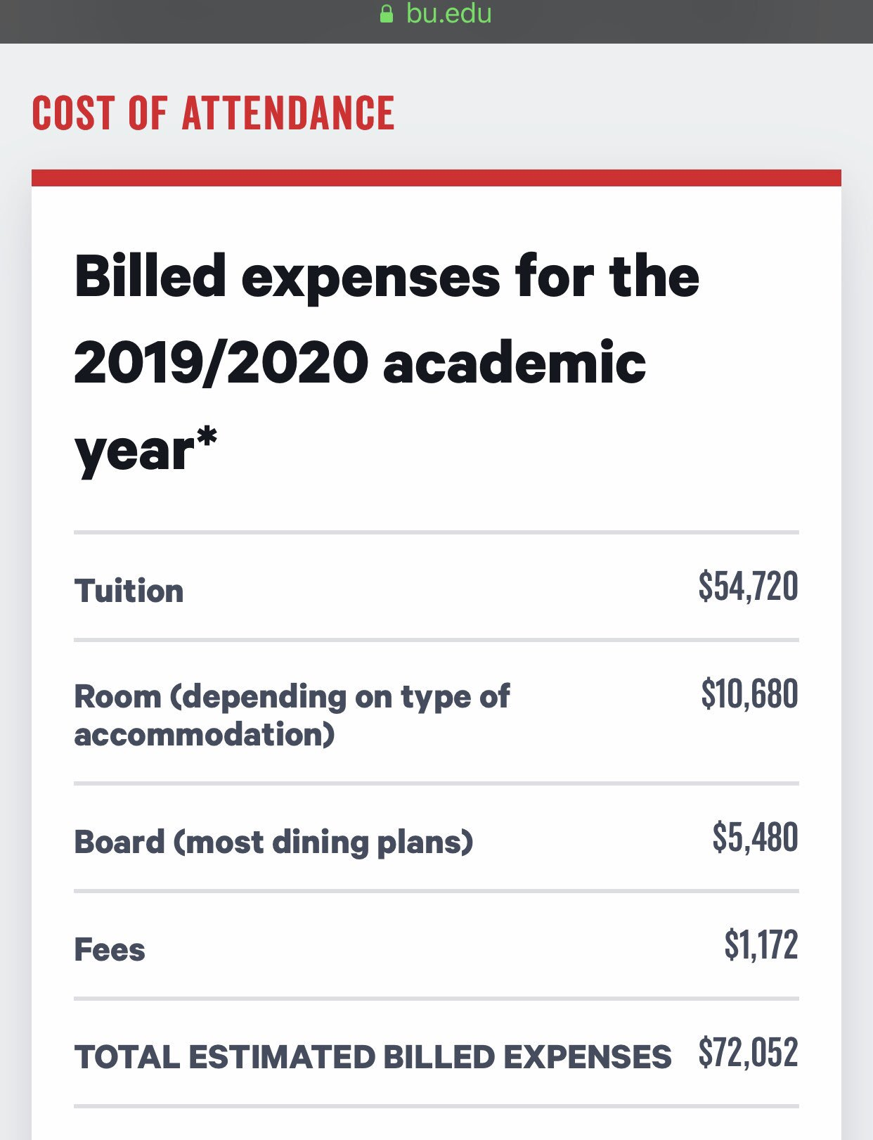 Boston University Tuition AOC