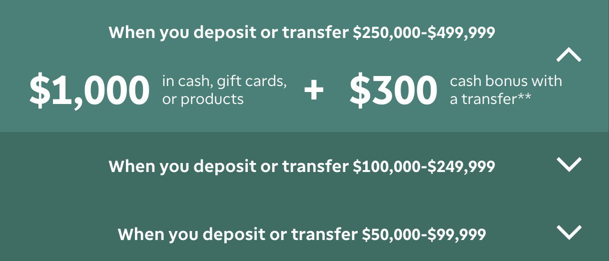 TD Ameritrade Introductory Sign-up Bonus