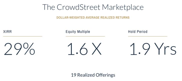 CrowdStreet Marketplace