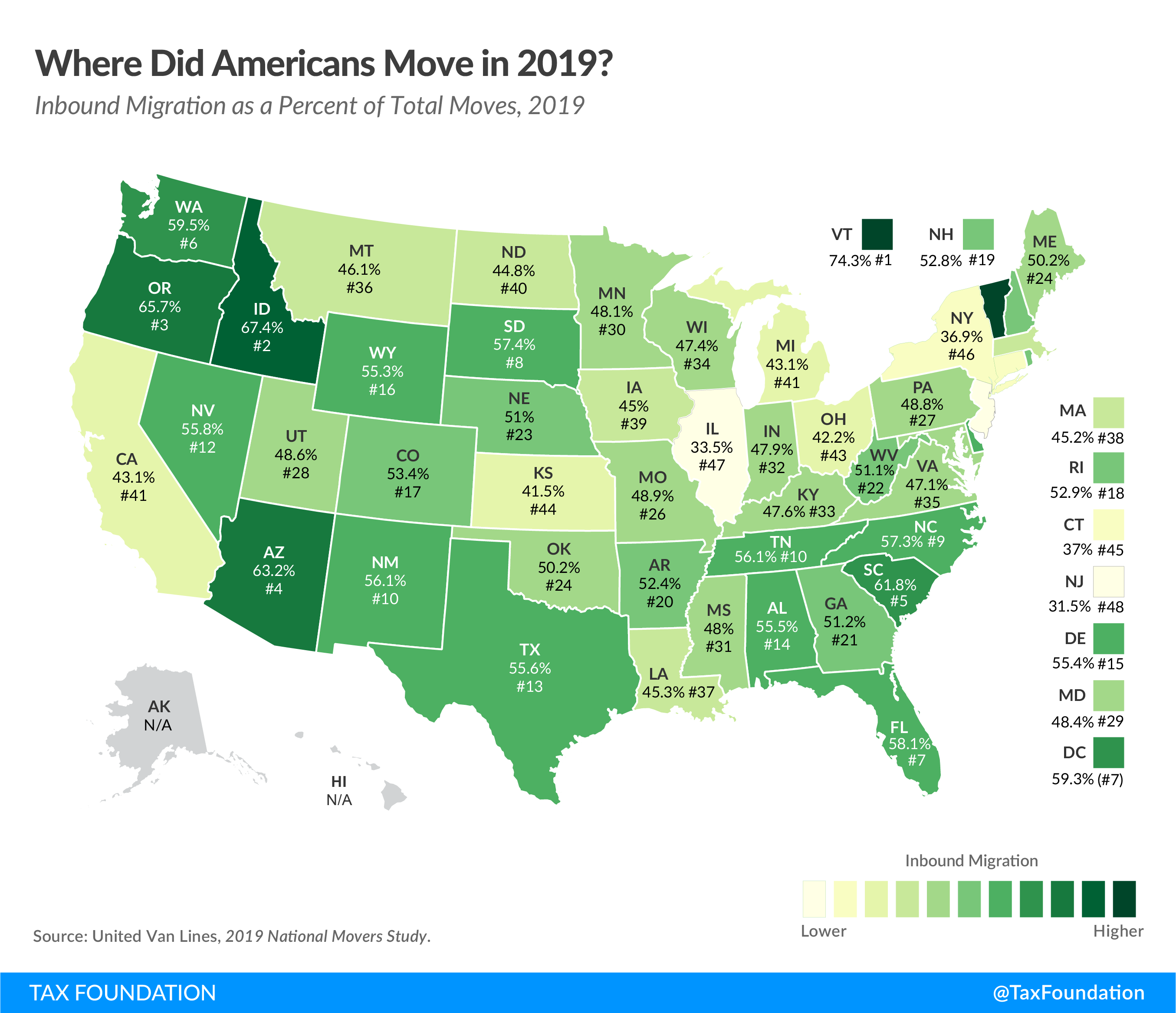 Where did Americans move to which states the most?