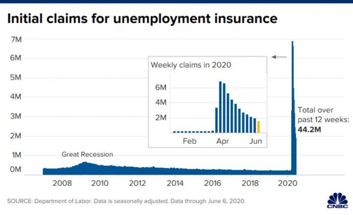 mass layoff unemployment