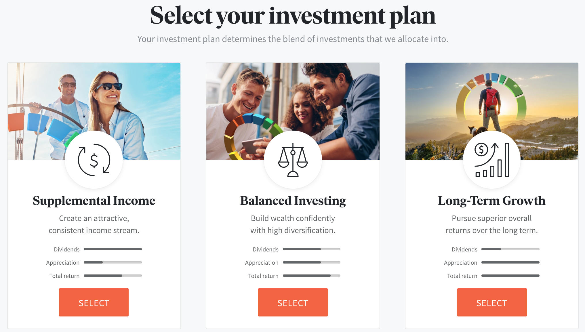 Fundrise investment plans